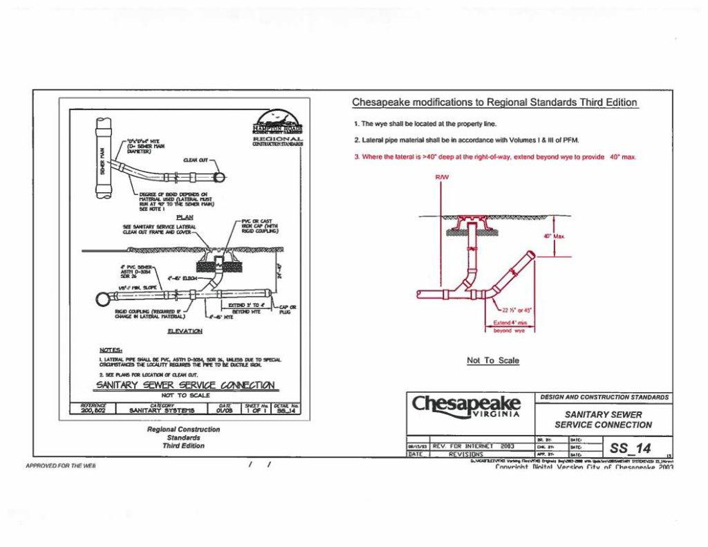 Requirements For Sanitary Sewer Service Connections And Trench. Sanitary Sewer Service Connection Ss14. Wiring. Mobile Home Park Sewer Connection Diagram At Scoala.co