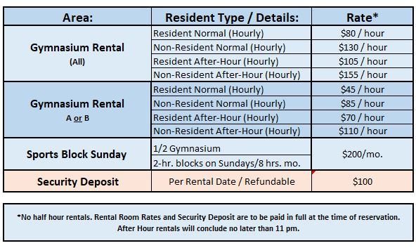 Gym Rental Rates 1
