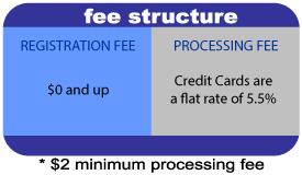 Active.com fee structure - $2 minimum processing fee