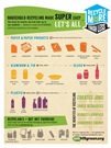 Recycling Infographic