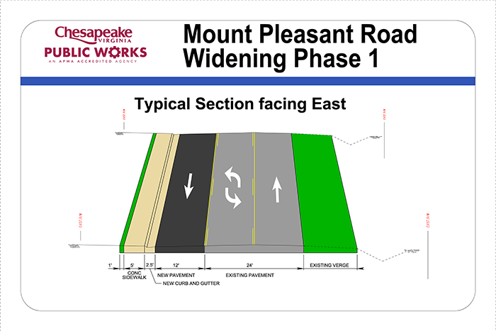 Mt Pleasant Rd Widening Phase I Exhibit A thumbnail