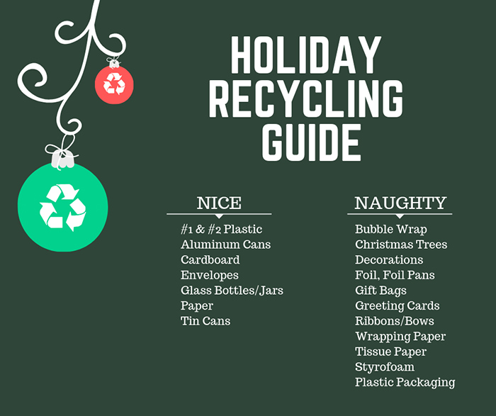 Holiday Recycling Guide
